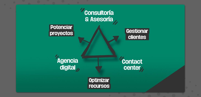 SLIDER5--consultoria-y-asesoria-remote-contact-506